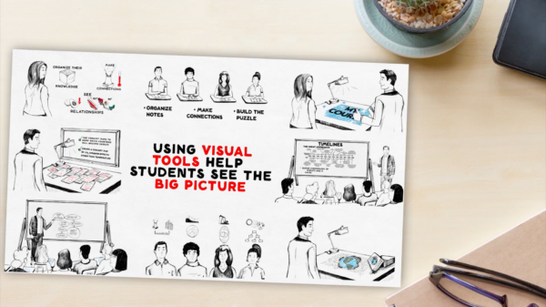 News Roundup: Visual Learning